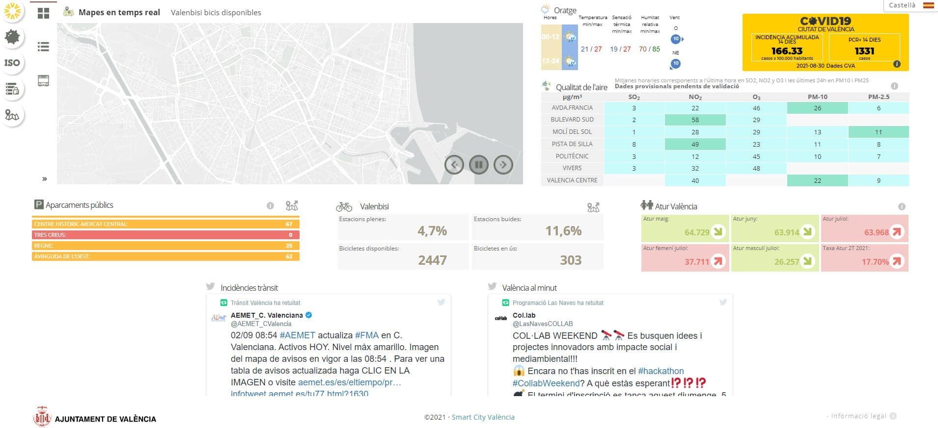 Portal de Datos abiertos del Ayuntamiento de Valencia